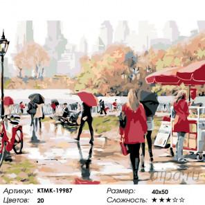 Выходные в парке Раскраска картина по номерам на холсте KTMK-19987