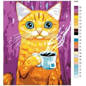 Раскладка Утренний чай Раскраска по номерам на холсте Живопись по номерам A436