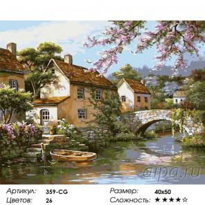 Деревенька у канала Раскраска ( картина ) по номерам акриловыми красками на холсте Белоснежка