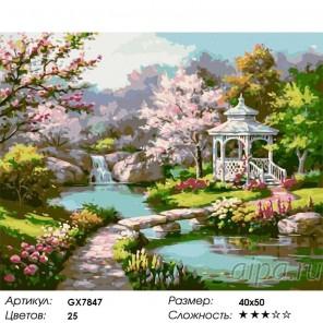Весенний парк Раскраска картина по номерам на холсте