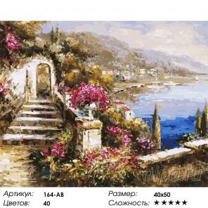 Вид на море Раскраска картина по номерам акриловыми красками на холсте Белоснежка