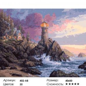 Маяк на утесе Раскраска ( картина ) по номерам акриловыми красками на холсте Белоснежка