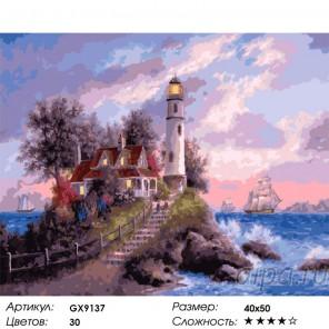 Количество цветов и сложность Домик у маяка Раскраска картина по номерам акриловыми красками на холсте