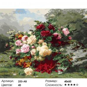Розы и ягодная корзина Раскраска картина по номерам на холсте Белоснежка