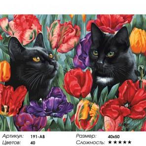 Среди тюльпанов (художник Ирина Гармашова) Раскраска картина по номерам на холсте Белоснежка