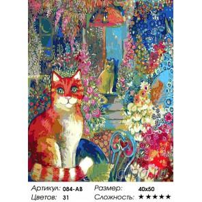 В городском саду Раскраска ( картина ) по номерам акриловыми красками на холсте Белоснежка