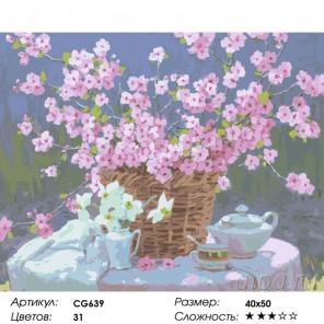 Сложность и количество цветов Весенний натюрморт Раскраска по номерам на холсте Color Kit CG639