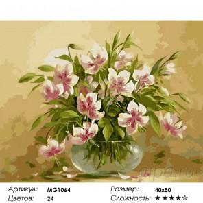 Лесные фиалки ( художник Pintore Fasani ) Раскраска (картина) по номерам акриловыми красками на холсте Menglei