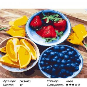 Количество цветов и сложность Ягоды и апельсины Раскраска картина по номерам на холсте GX24032