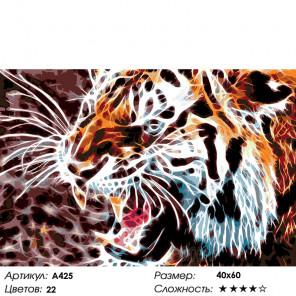 Неоновый оскал Раскраска по номерам на холсте Живопись по номерам A425